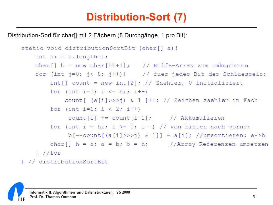 Distribution-Sort (7) Distribution-Sort für char[] mit 2 Fächern (8 Durchgänge, 1 pro Bit):